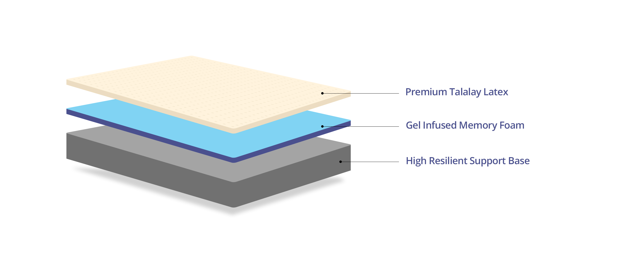 Sleep by Haven Gel-Infused Mattress